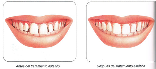 Clínica dental jaen