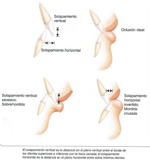 Clinica ortondoncia jaen