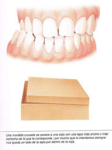 Clínica dental en Jaen
